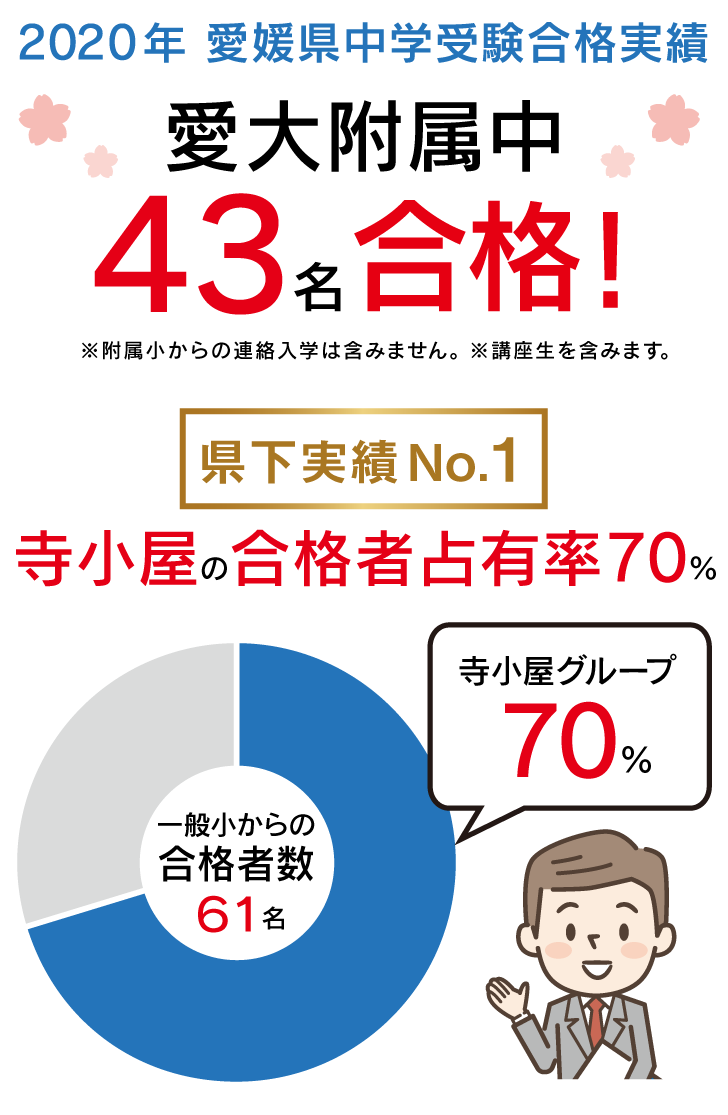 愛大附属中受験コース