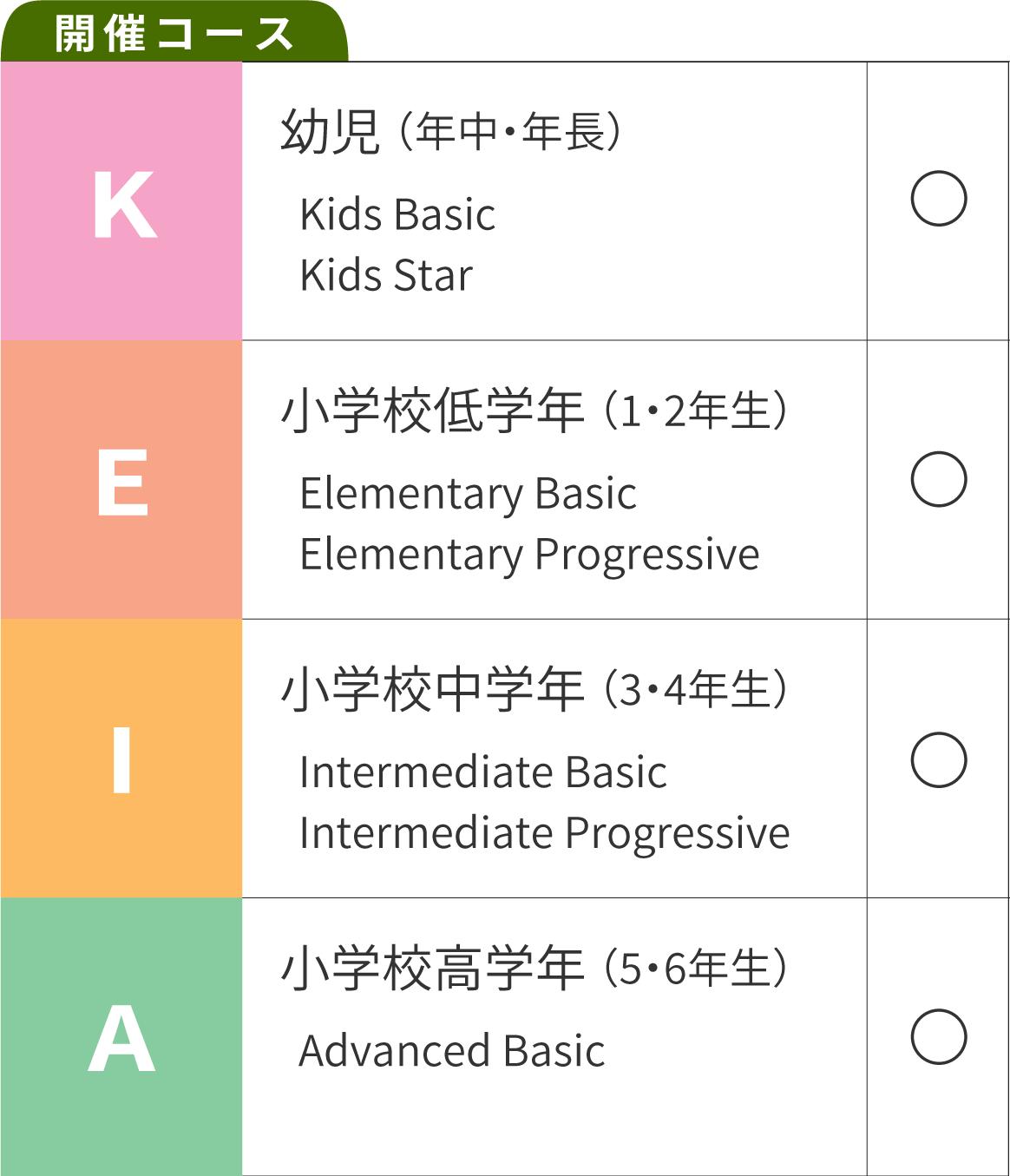 松山市ビースタジオ東石井教室コース