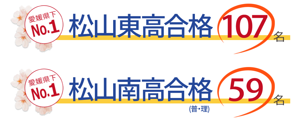 松山東高・松山南高受験 合格